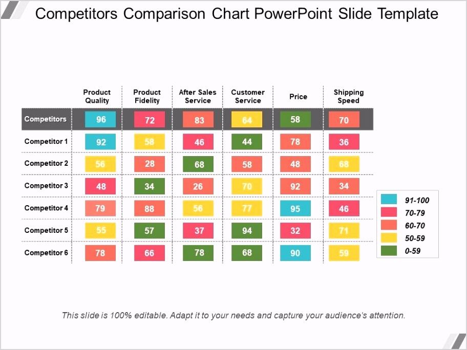 petitors parison chart powerpoint slide template Slide01