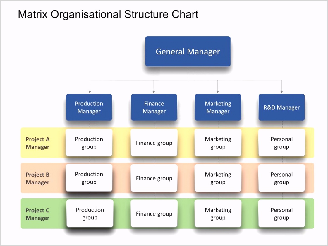 organizational chart template powerpoint matrix organization structure