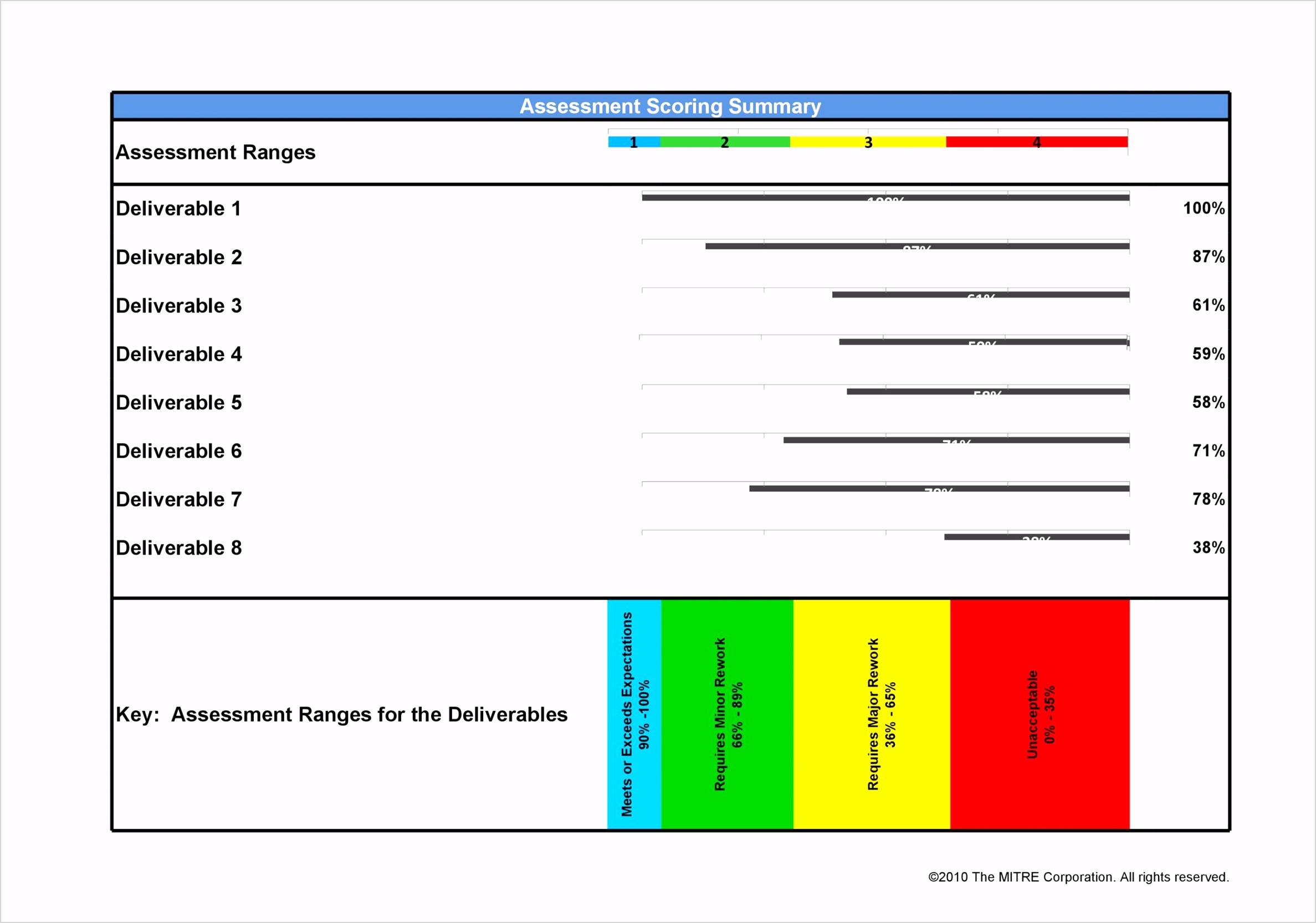 Bar Graph Template 19