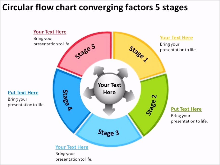 circular flow chart converging factors 5 stages arrows software powerpoint slides