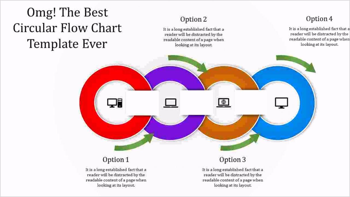 circular flow chart template Omg The Best Circular Flow Chart Template Ever pressed