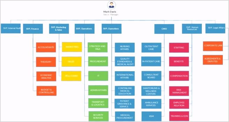 organizational chart template organizational structure png favpng 8kycHtVuja9FNdjhnUCV9av7B