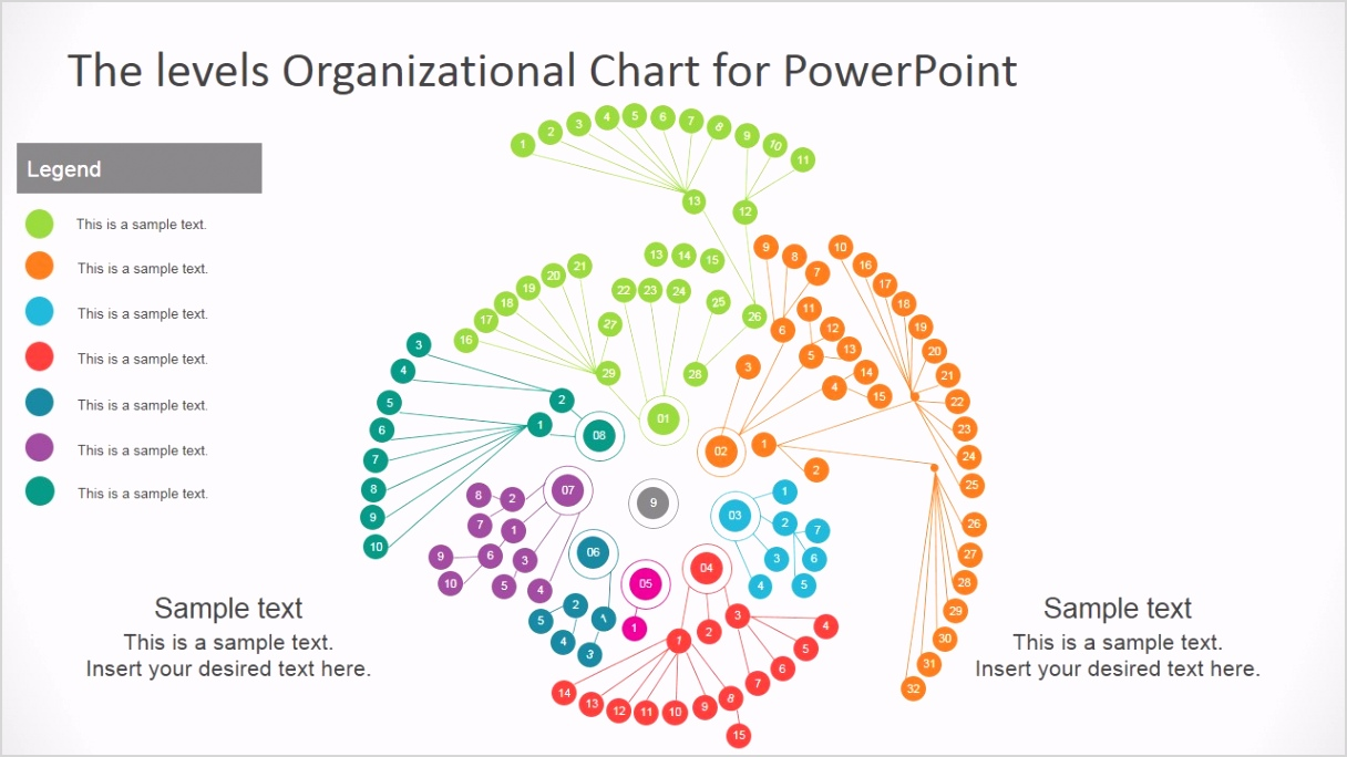 7126 01 the levels organizational chart for powerpoint 16x9 1