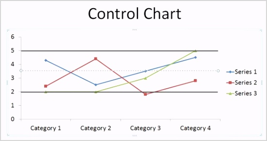 control chart powerpoint