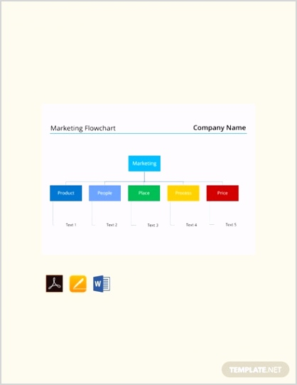 Free Marketing Flowchart Template 440x570 1