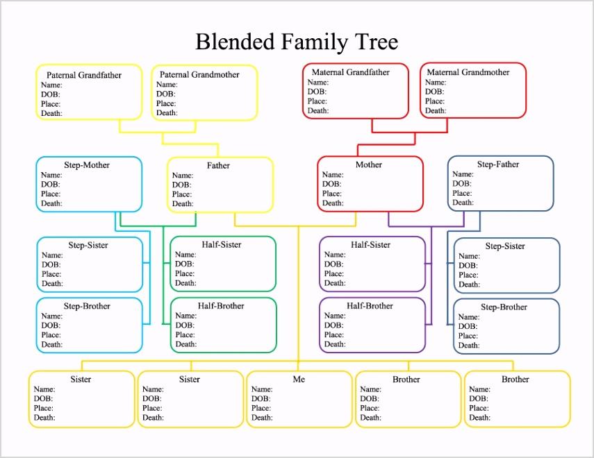 create a printable family tree family tree template 01