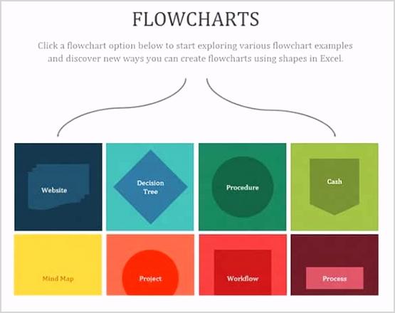 Flow Chart Template Download 1 min