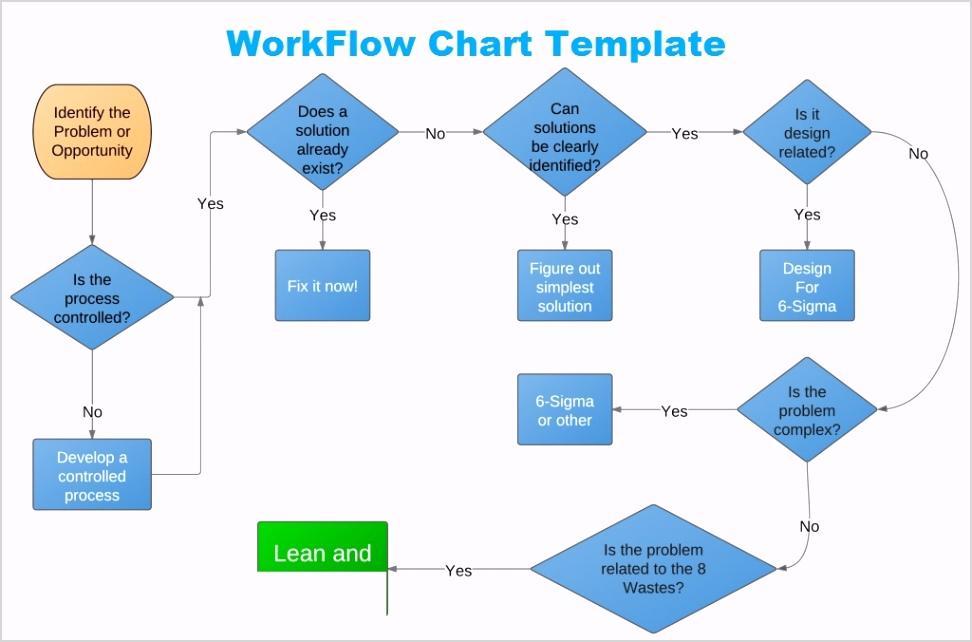 flow chart template excel work