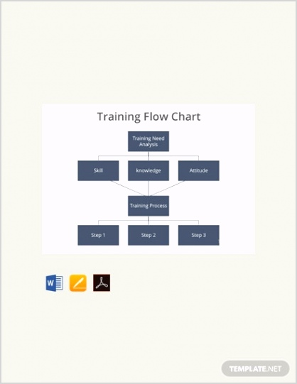 Free Training Flow Chart Template 440x570 1