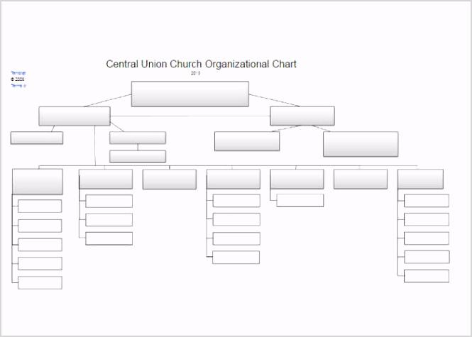 Central Union Organization templates