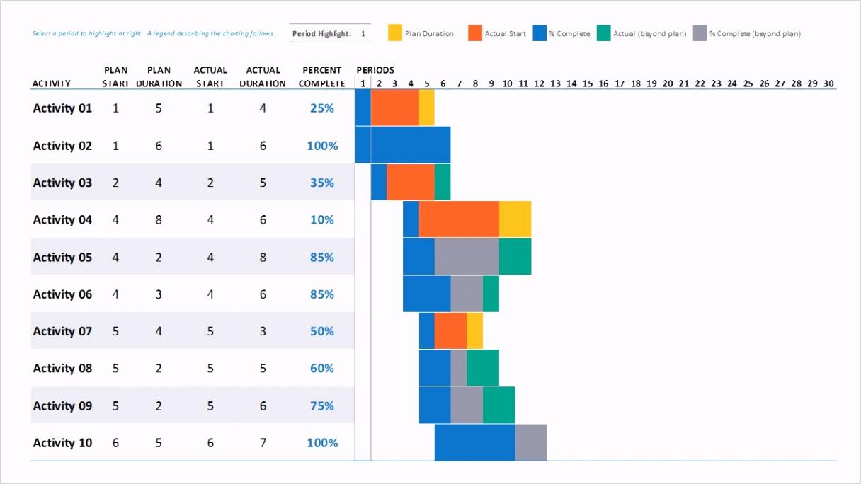 03 gantt chart planner powerpoint template 16x9 1