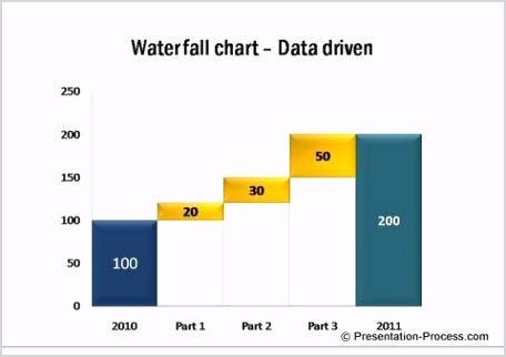 waterfall chart JPG