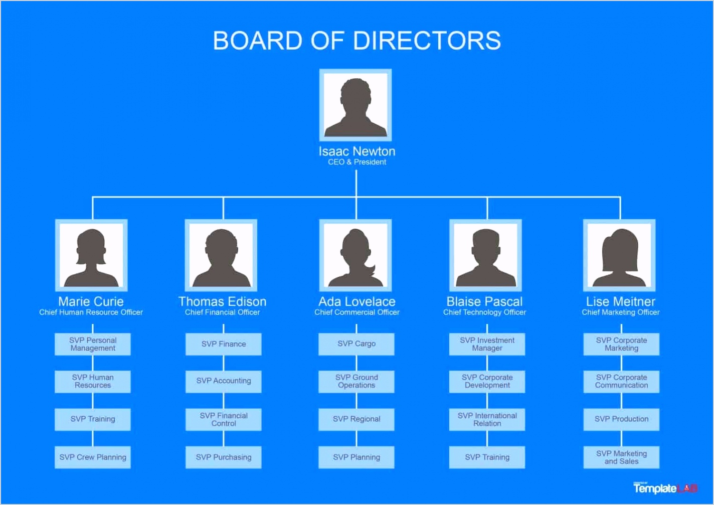 001 simple microsoft organizational chart templates inspirations