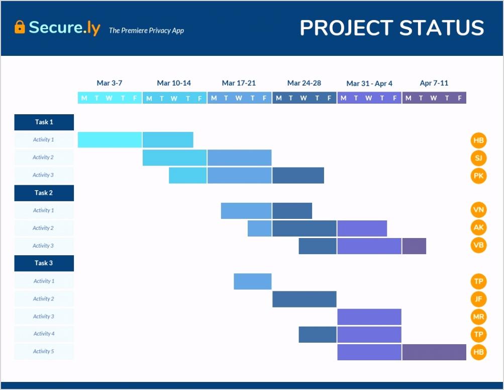 Daily Project Status Gantt Chart
