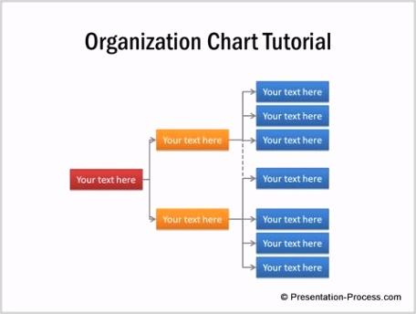 organization chart powerpoint tutorial