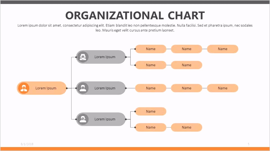 The Horizontal Organizational Chart Template slide