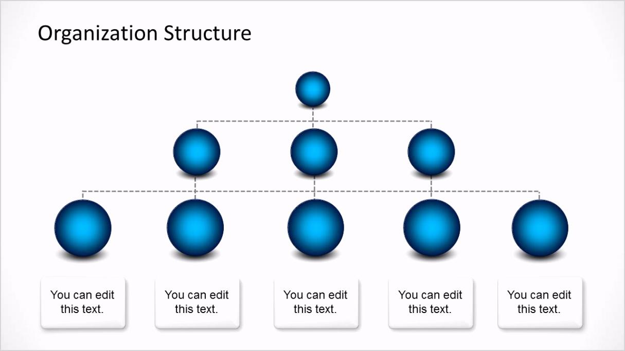 6185 06 org chart spheres 1
