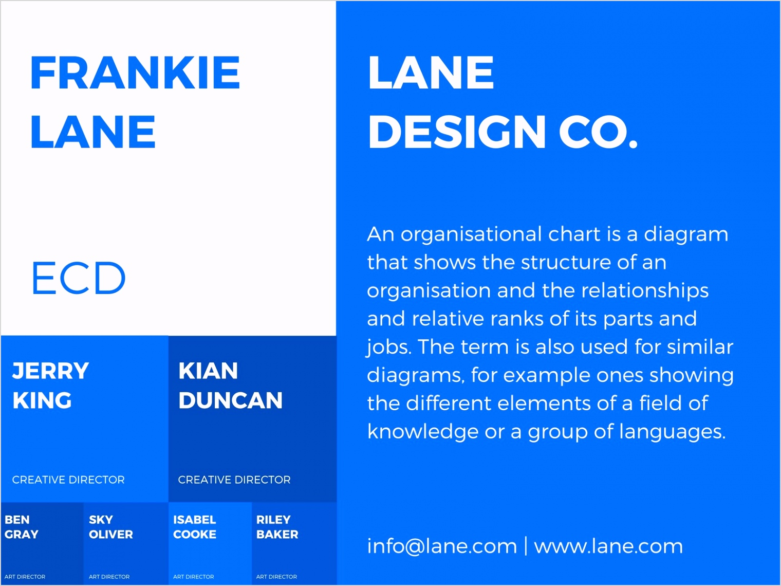 EADao9CRd k design studio organizational chart