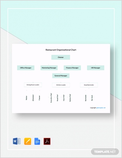 Restaurant Organizational Chart 6