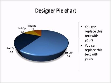 pie charts 003
