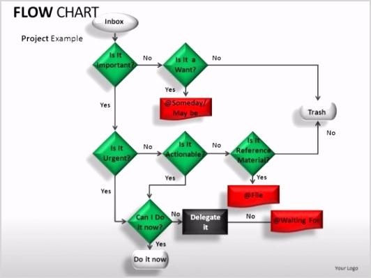 business flowchart diagram powerpoint slides and flowchart templates 1