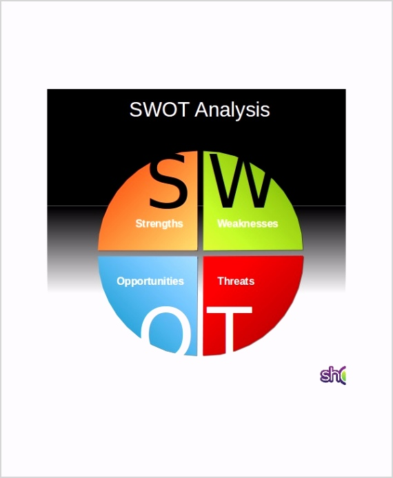 Example SWOT Analysis Pie Chart Template