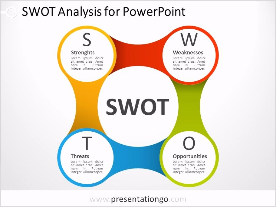SWOT Analysis05 PowerPoint