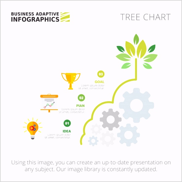 tree chart with three steps template 1262 7150