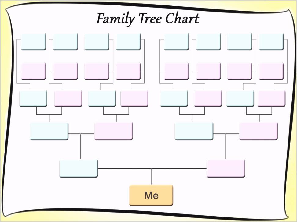 family tree chart1a