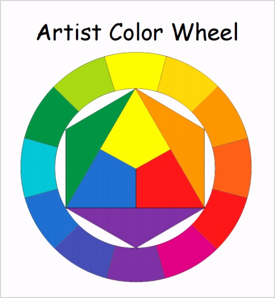 Fashion Color Wheel Chart