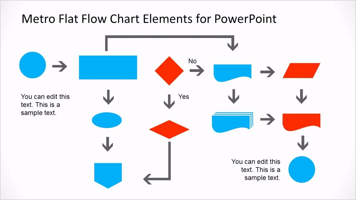 2014 01 metro flat flowchart elements 1