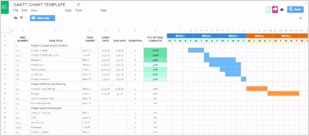 elegant 27 sample gantt chart template in google sheets spreadsheet g
