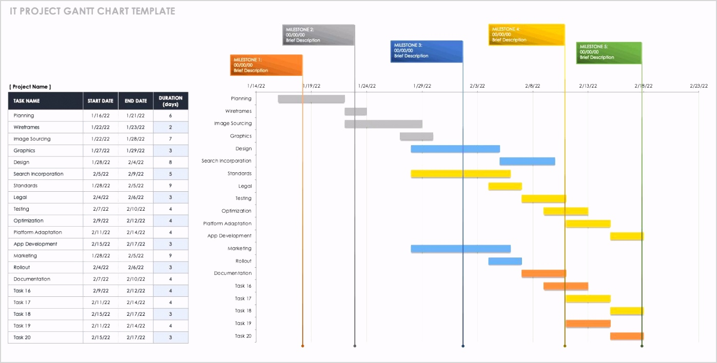 007 simple excel gantt chart template high definition