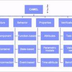 Board Of Directors organizational Chart Template 84212 Q7i9i Board Directors organizational Chart organizational Llr@[o H G T E N B E B T D A S D F G H J K L O I U Y T R M N W C G T Y U X Z C C X Z A S Q W D D A J H H U I K J T U F I E F D W H I O C P L O K I U J M N H Y T R F V C D E W S X Z A Q S Z X C V B N M N B V C C X Z A Q W E E D C V T