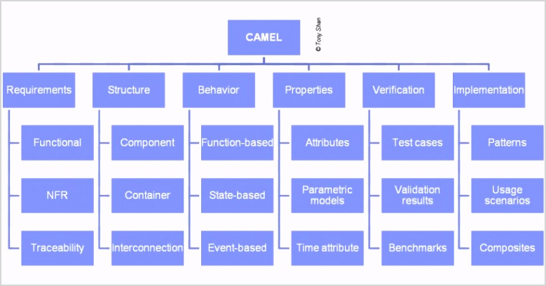 board of directors organizational chart organizational structure business png favpng jQHSwVwhFjXeEx08hMxA5yE36