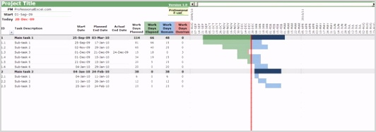 Project Manager Gantt Chart 1 0 screenshot