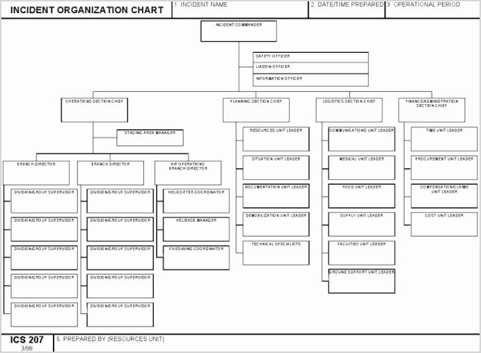 Fire Department organizational Chart Template 44616 Ygj9r 25 Fire Department organizational Chart Template In 2020 Slb@[o H G T E N B E B T D A S D F G H J K L O I U Y T R M N W C G T Y U X Z C C X Z A S Q W D D A J H H U I K J T U F I E F D W H I O C P L O K I U J M N H Y T R F V C D E W S X Z A Q S Z X C V B N M N B V C C X Z A Q W E E D C V T