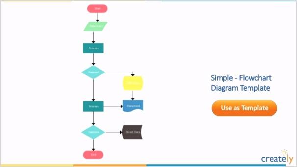 flowchart diagram templates by creately 4 638