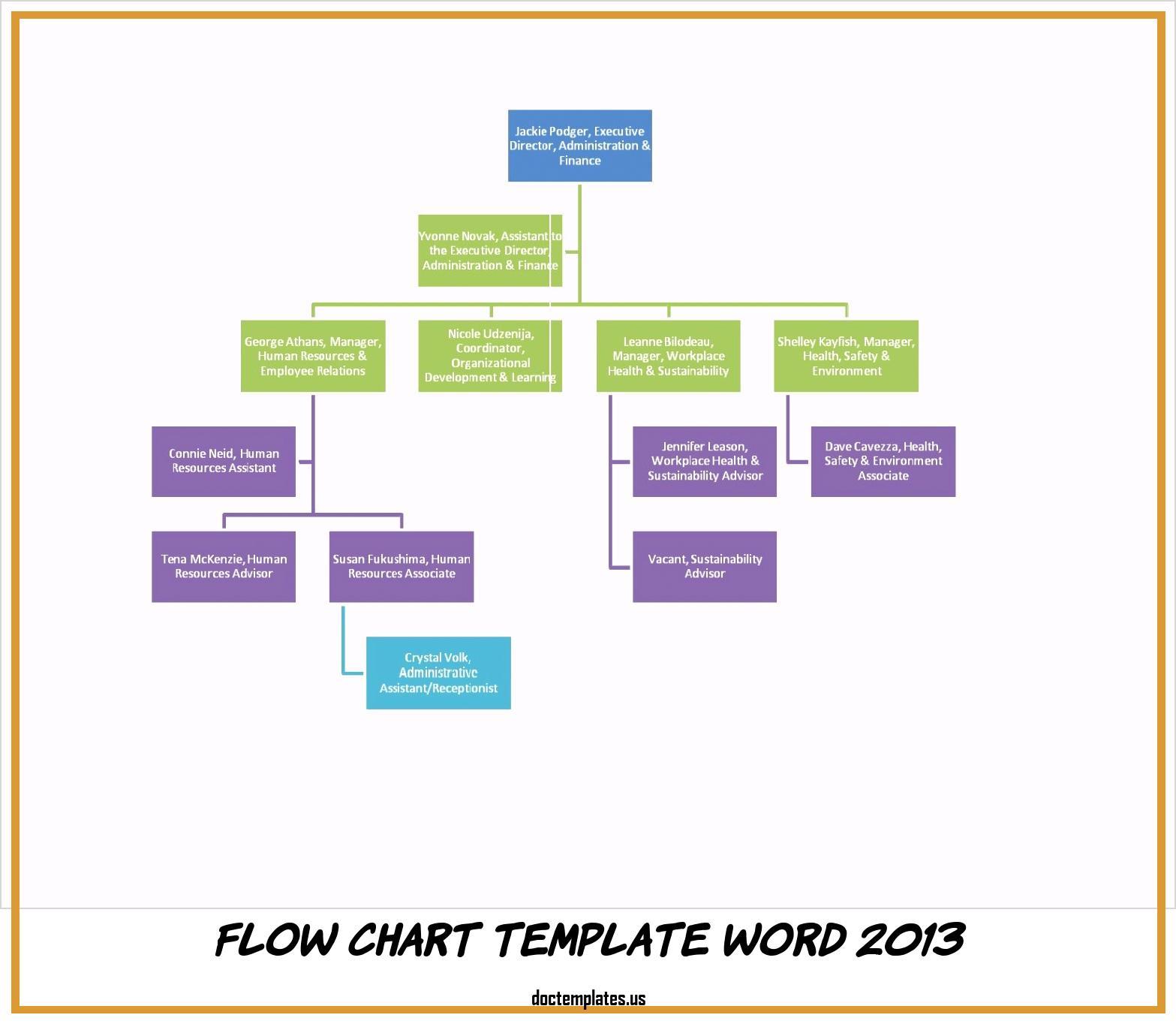 Flow Chart Template Word 2013 54587 Cvc1t 59 organizational Chart Template Word 2013 Pertaining Bjx@[o H G T E N B E B T D A S D F G H J K L O I U Y T R M N W C G T Y U X Z C C X Z A S Q W D D A J H H U I K J T U F I E F D W H I O C P L O K I U J M N H Y T R F V C D E W S X Z A Q S Z X C V B N M N B V C C X Z A Q W E E D C V T