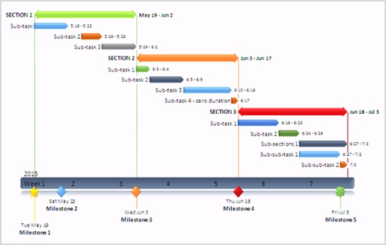 free gantt chart template for mac free powerpoint gantt chart template