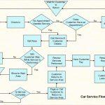 Free Work Process Flow Chart Template 64985 A2i9i 41 Fantastic Flow Chart Templates [word Excel Power Point] S4l@[o H G T E N B E B T D A S D F G H J K L O I U Y T R M N W C G T Y U X Z C C X Z A S Q W D D A J H H U I K J T U F I E F D W H I O C P L O K I U J M N H Y T R F V C D E W S X Z A Q S Z X C V B N M N B V C C X Z A Q W E E D C V T