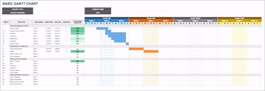 IC Google Basic Gantt Chart Template c