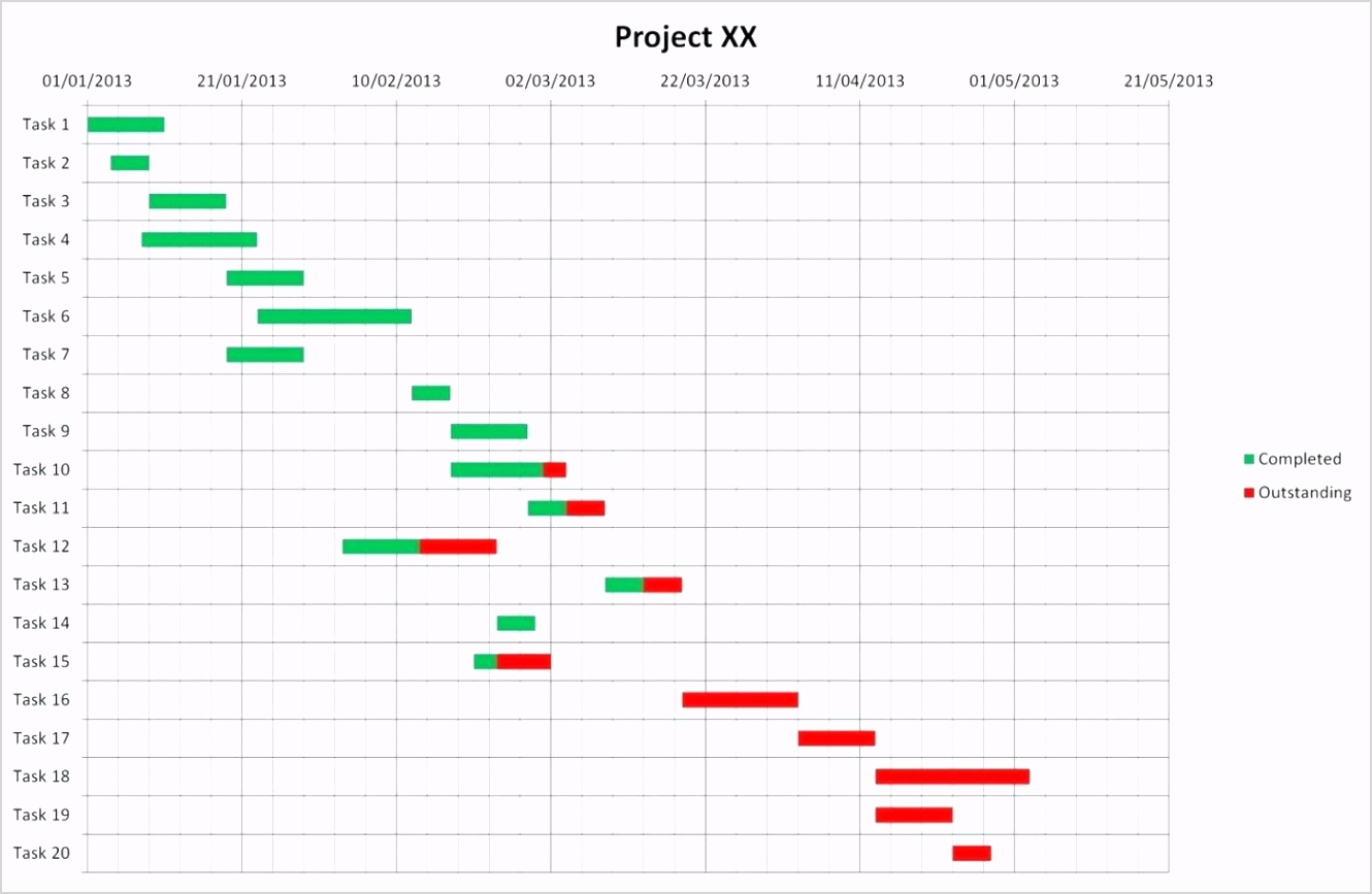 excel chart template by month monthly gantt xls