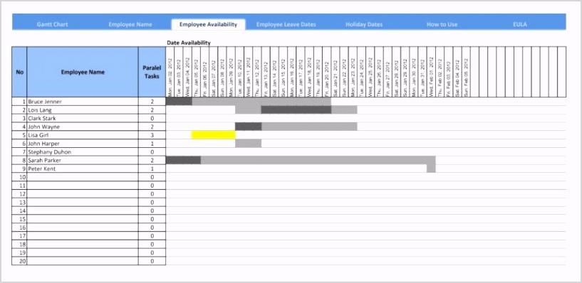 Gantt Chart Tasks Monitor 860x419