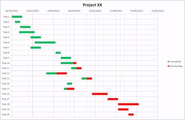 gantt chart excel template ver 2 it calendar f786bcaf c8bc b6b