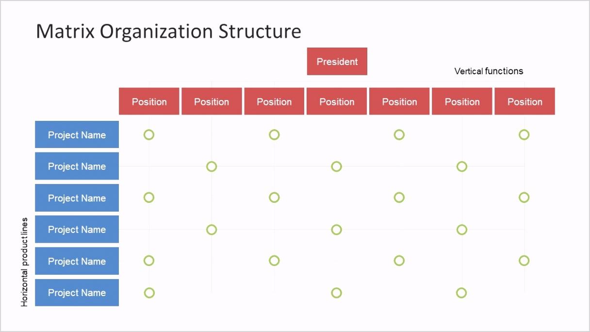 7558 01 matrix organization structure 16x9 1