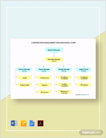 Construction Management Organizational Chart 2