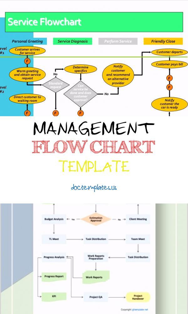 Management Flow Chart Template 18396 Cfe0l 41 Fantastic Flow Chart Templates [word Excel Power Point] Rrb@[o H G T E N B E B T D A S D F G H J K L O I U Y T R M N W C G T Y U X Z C C X Z A S Q W D D A J H H U I K J T U F I E F D W H I O C P L O K I U J M N H Y T R F V C D E W S X Z A Q S Z X C V B N M N B V C C X Z A Q W E E D C V T