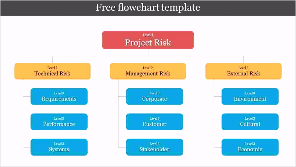 Free flowchart template pressed