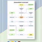 Management Flow Chart Template 71413 Vhb2w Free Management Flow Chart Templates Microsoft Word Doc Ixd@[o H G T E N B E B T D A S D F G H J K L O I U Y T R M N W C G T Y U X Z C C X Z A S Q W D D A J H H U I K J T U F I E F D W H I O C P L O K I U J M N H Y T R F V C D E W S X Z A Q S Z X C V B N M N B V C C X Z A Q W E E D C V T